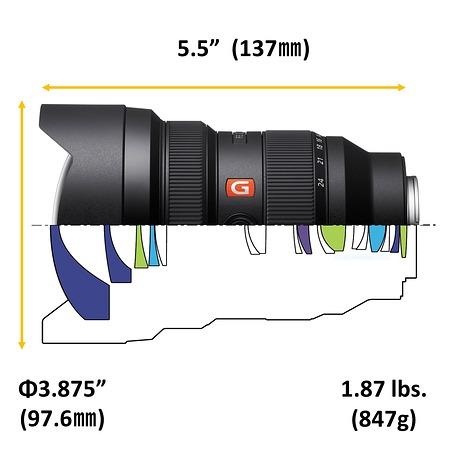 تعمیر دوربین سونی - نمایندگی دوربین سونی